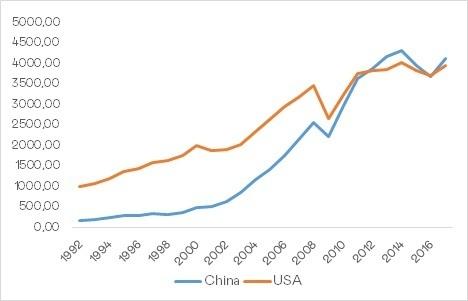 Світова торгівельна війна: на які ймовірні сценарії розвитку подій варто очикувати