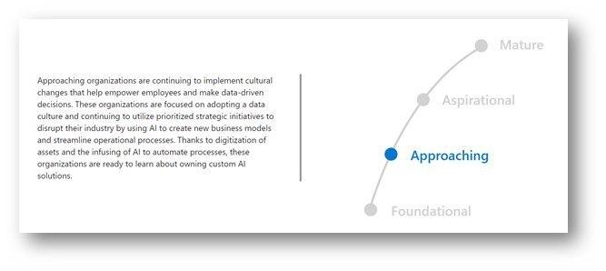 Новий простір: як бізнесу підготуватись до ери штучного інтелекту