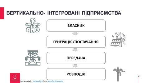 Що не так із сертифікацією «Укренерго»